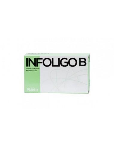 INFOLIGO B AMPOLLAS